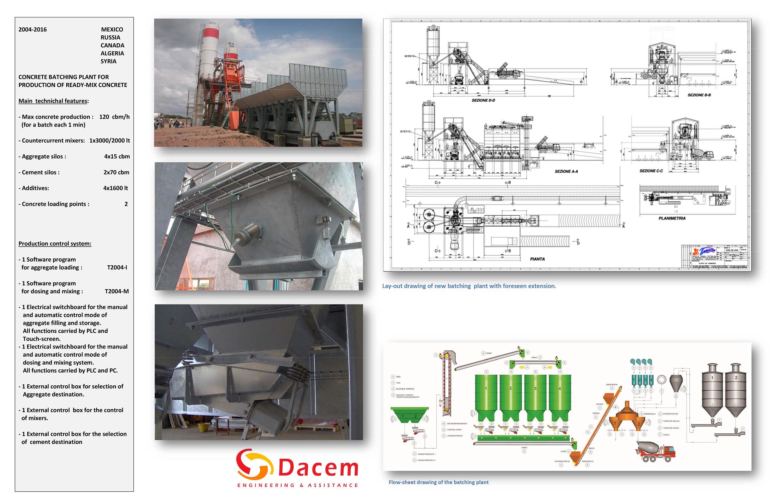 batching-and-mixing-plants-for-ready-mix-production-taurus-concretelle-engineering-mexico-2004-2016